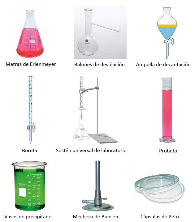 instrumento utilizan laboratorio: