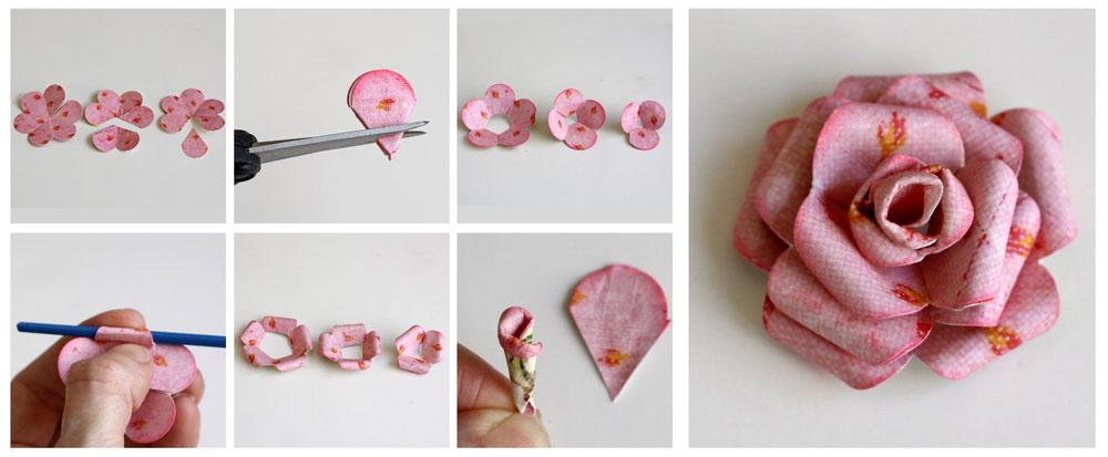 Como hacer rosas en papel imagui - Como se hacen flores de papel ...
